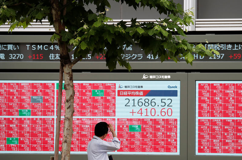 Asian shares subdued on dampened U.S. rate cut expectations By Reuters