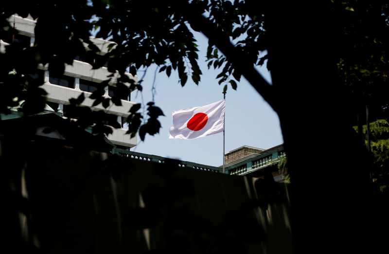 BOJ faces test in keeping up with dovish-leaning U.S., European peers By Reuters