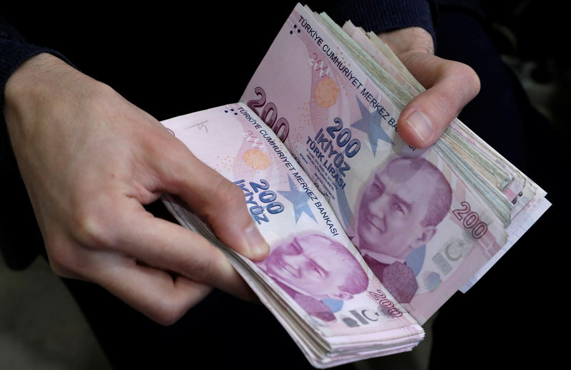 How far and fast can Turkey cut interest rates from here? By Reuters