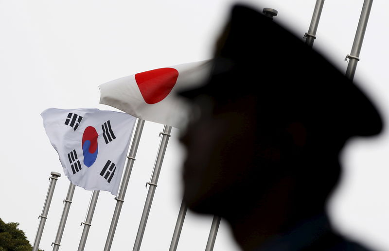 South Korea assessing financial sector risks of wider row with Japan By Reuters