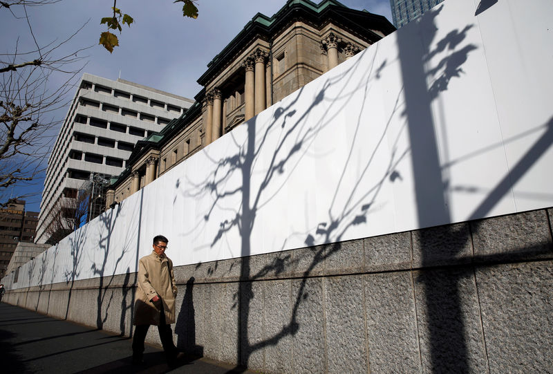 BOJ debated further easing if price outlook threatened: June minutes By Reuters