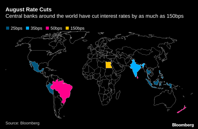 Central Banks Race to Bottom With Big August Rate Cuts By Bloomberg