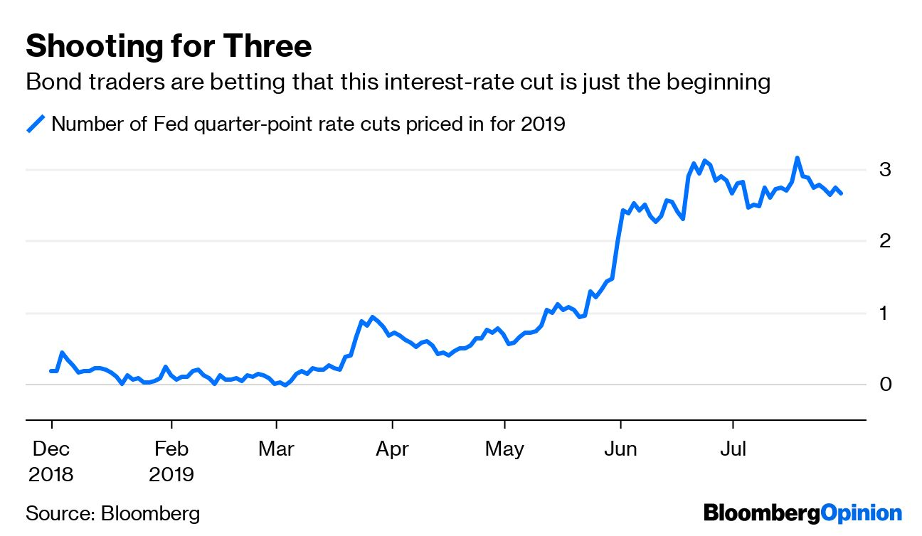 The Fed Can't Seem to Satisfy Bond Traders or Trump By Bloomberg